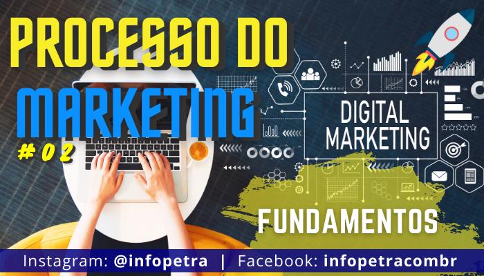 O Processo de Marketing – Marketing Digital #02